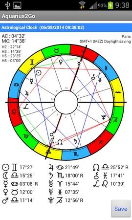 Et Calculs Programmes Gratuits D'astrologie Logiciels De gzvqwgd